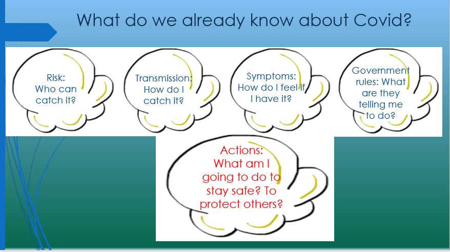 screenshot from slides at Covid Confidence workshop 1